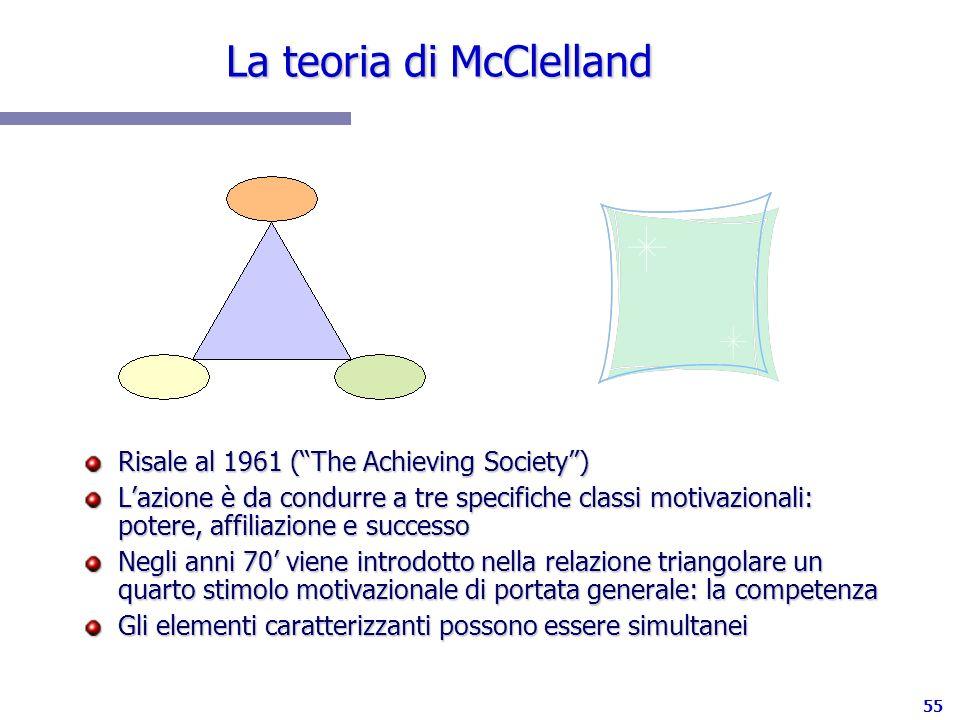 55 La teoria di McClelland Risale al 1961 (The Achieving Society) Lazione è da condurre a tre specifiche classi motivazionali: potere, affiliazione e