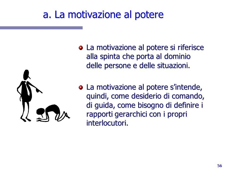 56 a. La motivazione al potere La motivazione al potere si riferisce alla spinta che porta al dominio delle persone e delle situazioni. La motivazione