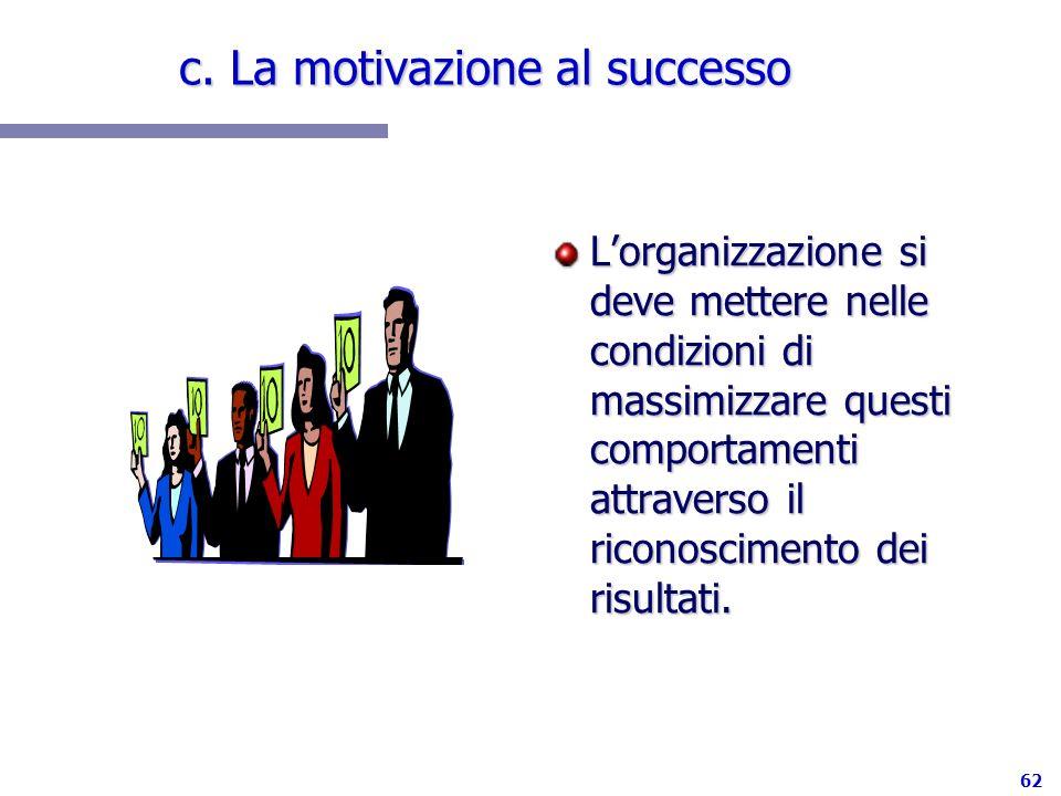 62 c. La motivazione al successo Lorganizzazione si deve mettere nelle condizioni di massimizzare questi comportamenti attraverso il riconoscimento de