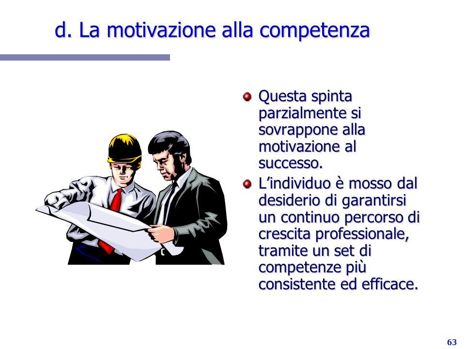 63 d. La motivazione alla competenza Questa spinta parzialmente si sovrappone alla motivazione al successo. Lindividuo è mosso dal desiderio di garant
