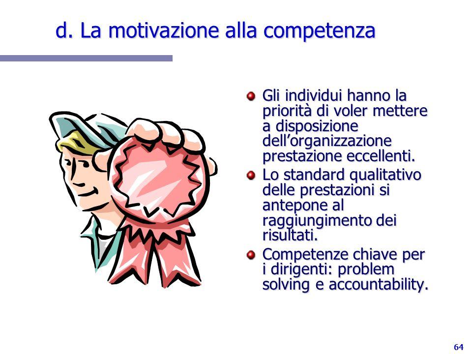 64 d. La motivazione alla competenza Gli individui hanno la priorità di voler mettere a disposizione dellorganizzazione prestazione eccellenti. Lo sta