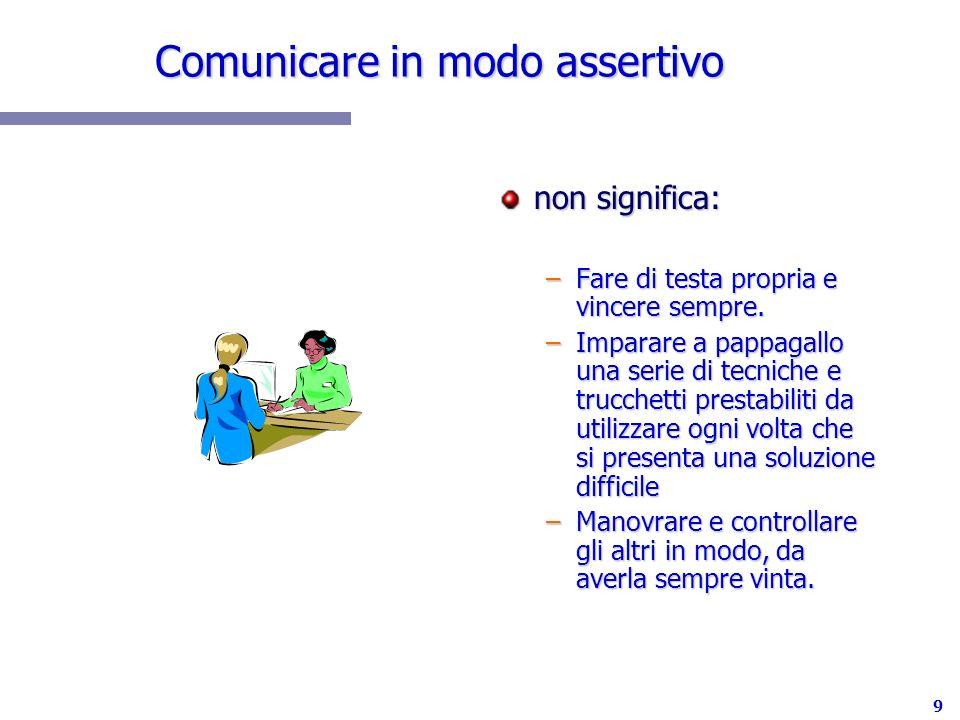 9 Comunicare in modo assertivo non significa: –Fare di testa propria e vincere sempre. –Imparare a pappagallo una serie di tecniche e trucchetti prest