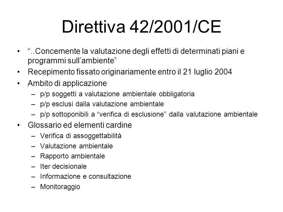 Direttiva 42/2001/CE..Concernente la valutazione degli effetti di determinati piani e programmi sullambiente Recepimento fissato originariamente entro il 21 luglio 2004 Ambito di applicazione –p/p soggetti a valutazione ambientale obbligatoria –p/p esclusi dalla valutazione ambientale –p/p sottoponibili a verifica di esclusione dalla valutazione ambientale Glossario ed elementi cardine –Verifica di assoggettabilità –Valutazione ambientale –Rapporto ambientale –Iter decisionale –Informazione e consultazione –Monitoraggio