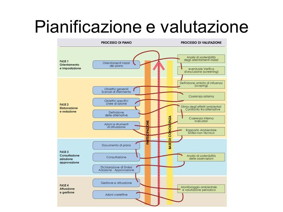 Pianificazione e valutazione