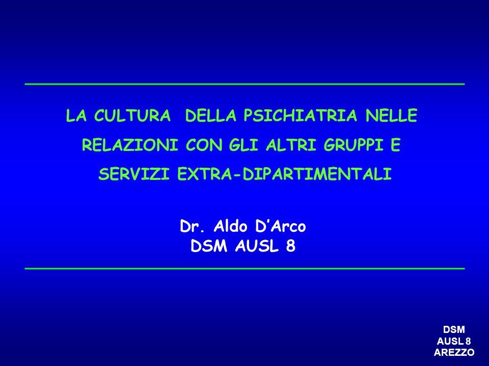 IL DSM E IL SUO TERRITORIO (I) 1) RETE TERRITORIALE DEI SERVIZI SANITARI MMG, Pediatri Attività Sanitarie Distrettuali Servizi Sociali Alta Integrazione SERT Medicina di Comunità Servizio Infermieristico Territoriale Medicina Legale Attività Ospedaliere (Medicina, Geriatria, Neurologia, Ostetricia e Ginecologia, Pediatria e ogni Specialità in cui è richiesta la partecipazione del DSM) Servizi di Emergenza (118 e Guardia Medica, Pronto Soccorso e Primo Soccorso) DSM AUSL 8 AREZZO ConsultorioCarcere