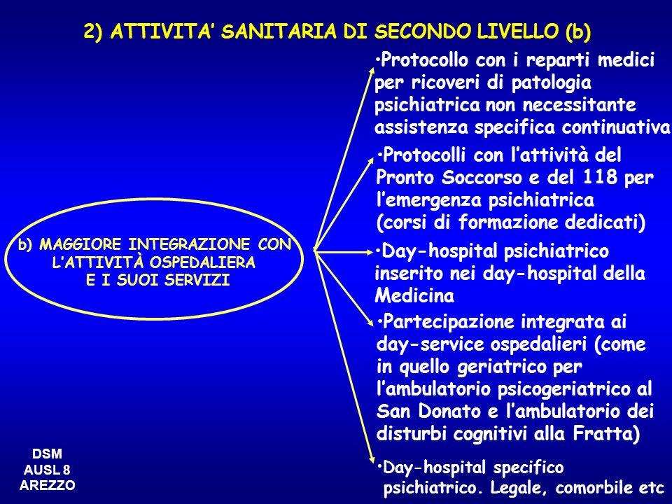 2) ATTIVITA SANITARIA DI SECONDO LIVELLO (b) b) MAGGIORE INTEGRAZIONE CON LATTIVITÀ OSPEDALIERA E I SUOI SERVIZI Protocollo con i reparti medici per r