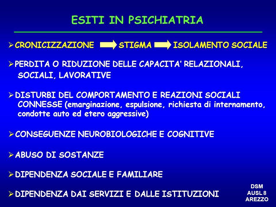 ESITI IN PSICHIATRIA CRONICIZZAZIONE STIGMA ISOLAMENTO SOCIALE PERDITA O RIDUZIONE DELLE CAPACITA RELAZIONALI, SOCIALI, LAVORATIVE ABUSO DI SOSTANZE D
