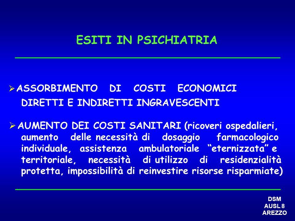 AZIONI 2) ATTIVITA SANITARIA DI SECONDO LIVELLO (a) a) ATTIVITA DI RISOLUZIONE DI CONFLITTI CON ALTRI SERVIZI TERRITORIALI SerT (Doppia Diagnosi e intervento precoce prima della psichiatrizzazione).