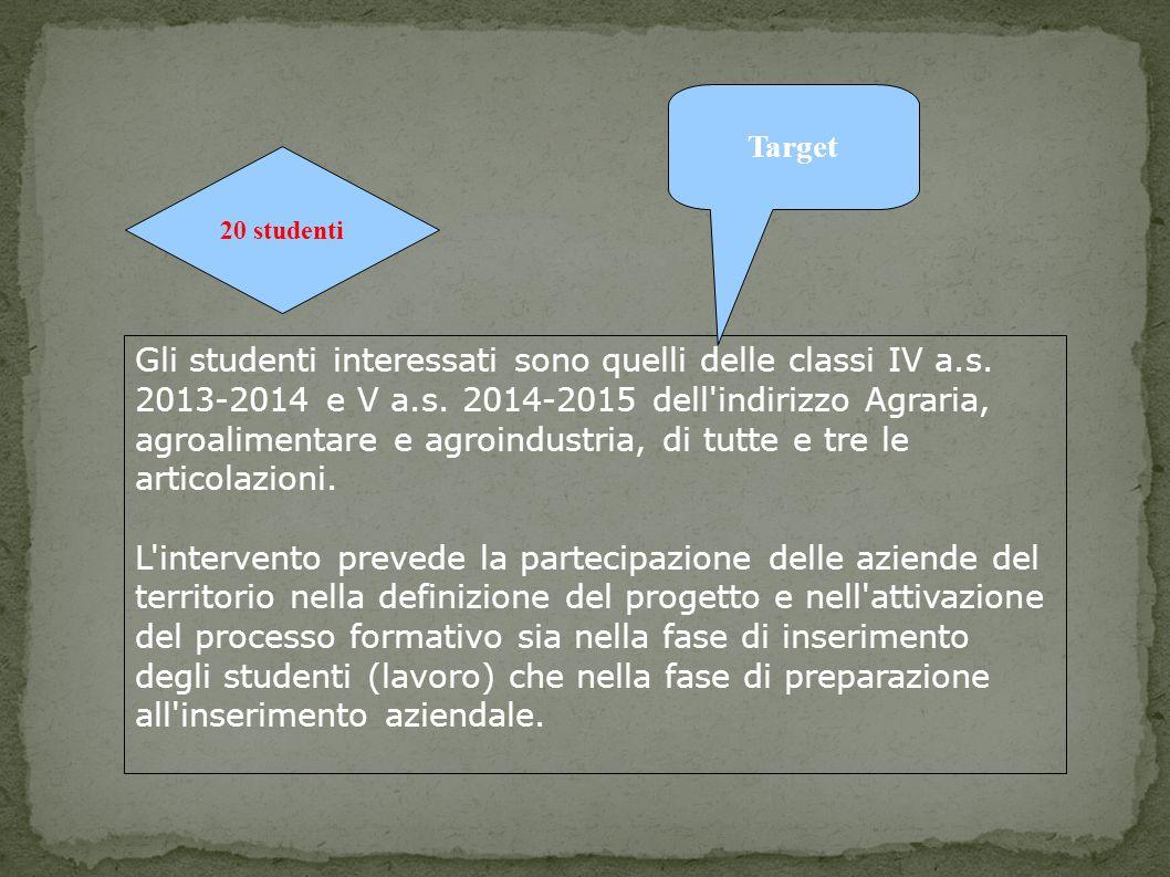 Gli studenti interessati sono quelli delle classi IV a.s.