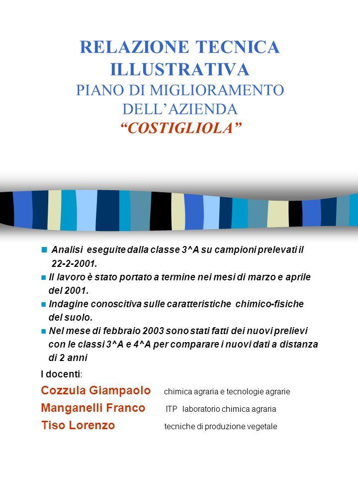 RELAZIONE TECNICA ILLUSTRATIVA PIANO DI MIGLIORAMENTO DELLAZIENDA COSTIGLIOLA Analisi eseguite dalla classe 3^A su campioni prelevati il 22-2-2001. Il