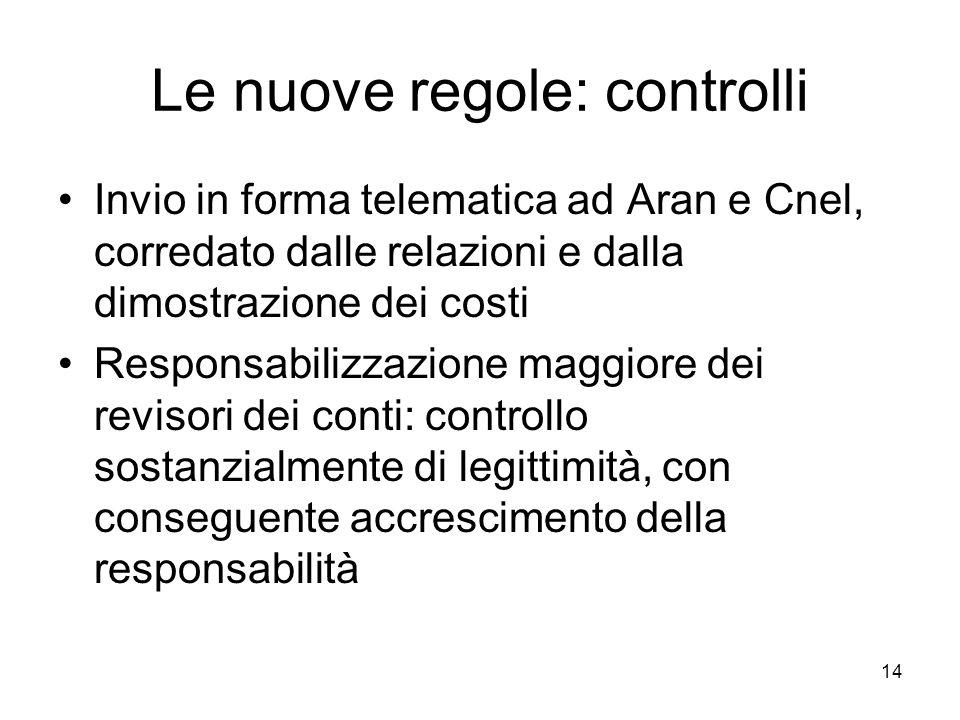 Le nuove regole: controlli Invio in forma telematica ad Aran e Cnel, corredato dalle relazioni e dalla dimostrazione dei costi Responsabilizzazione ma