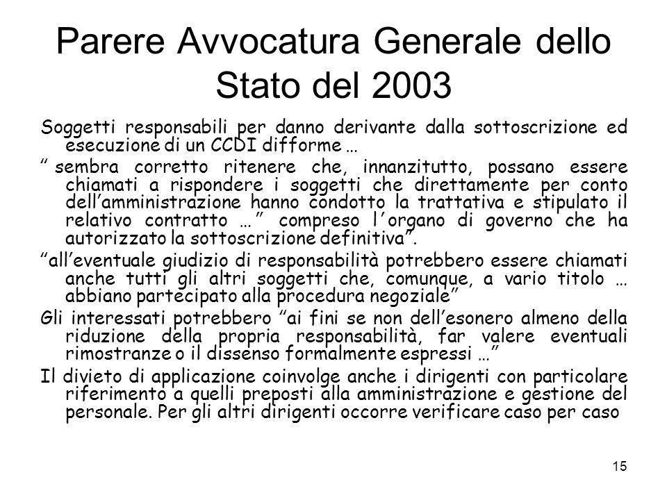 Parere Avvocatura Generale dello Stato del 2003 Soggetti responsabili per danno derivante dalla sottoscrizione ed esecuzione di un CCDI difforme … sem
