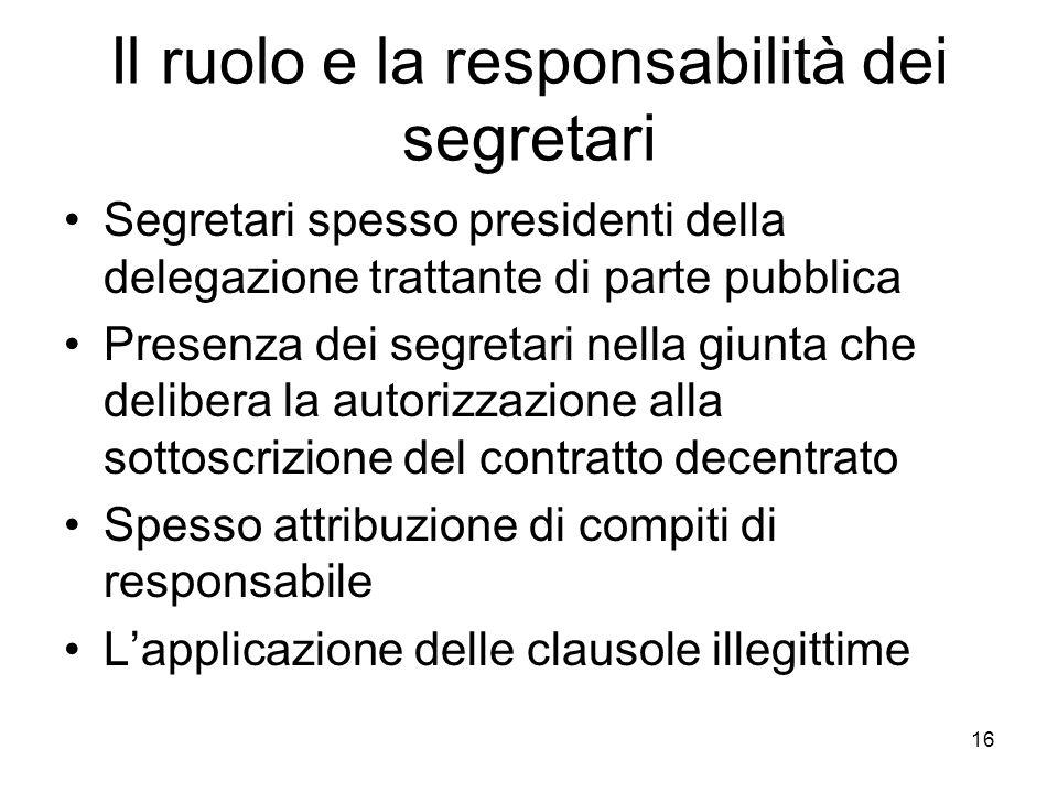 Il ruolo e la responsabilità dei segretari Segretari spesso presidenti della delegazione trattante di parte pubblica Presenza dei segretari nella giun
