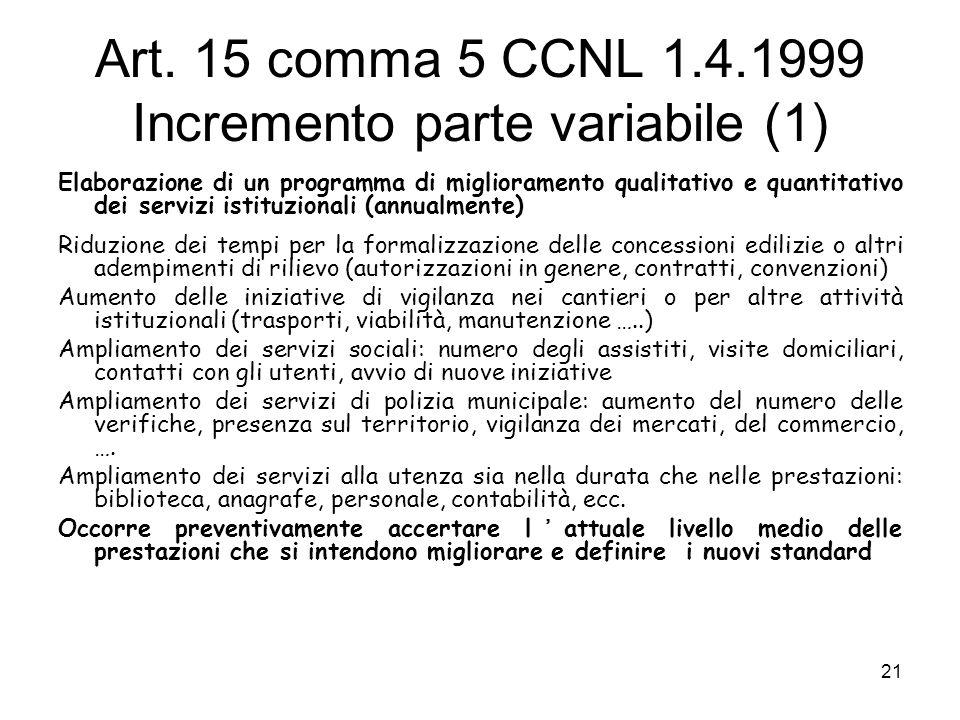 Art. 15 comma 5 CCNL 1.4.1999 Incremento parte variabile (1) Elaborazione di un programma di miglioramento qualitativo e quantitativo dei servizi isti