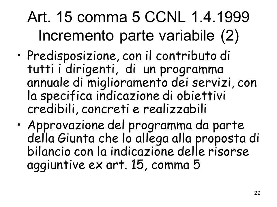 Art. 15 comma 5 CCNL 1.4.1999 Incremento parte variabile (2) Predisposizione, con il contributo di tutti i dirigenti, di un programma annuale di migli