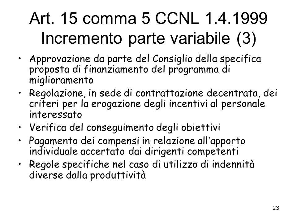 Art. 15 comma 5 CCNL 1.4.1999 Incremento parte variabile (3) Approvazione da parte del Consiglio della specifica proposta di finanziamento del program