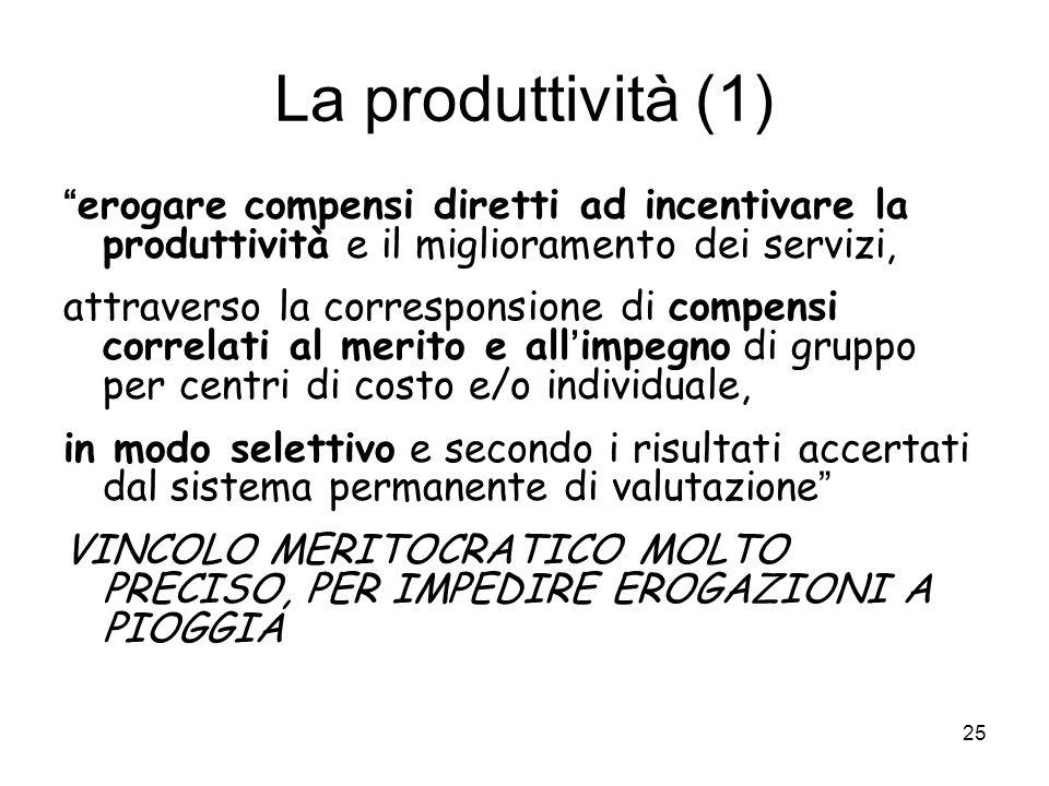 La produttività (1) erogare compensi diretti ad incentivare la produttività e il miglioramento dei servizi, attraverso la corresponsione di compensi c