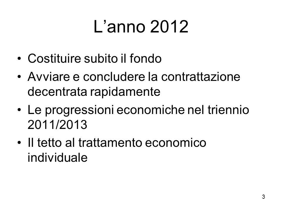 Lanno 2012 Costituire subito il fondo Avviare e concludere la contrattazione decentrata rapidamente Le progressioni economiche nel triennio 2011/2013