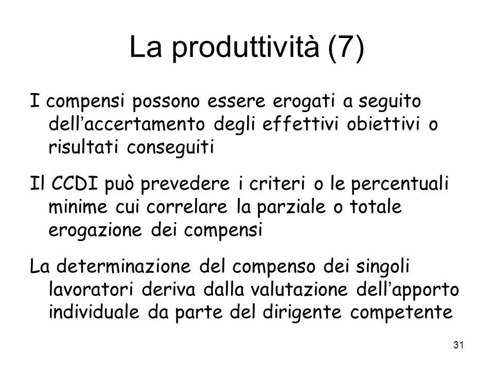 La produttività (7) I compensi possono essere erogati a seguito dell accertamento degli effettivi obiettivi o risultati conseguiti Il CCDI può prevede