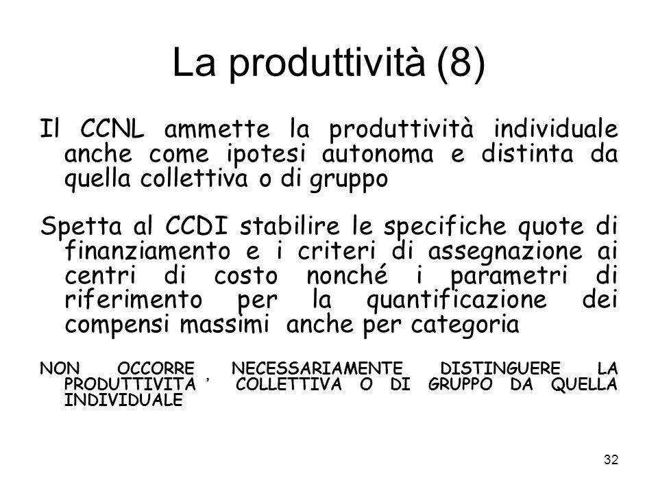 La produttività (8) Il CCNL ammette la produttività individuale anche come ipotesi autonoma e distinta da quella collettiva o di gruppo Spetta al CCDI