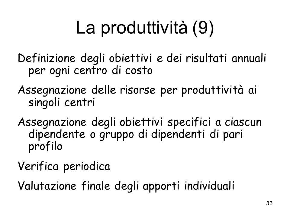 La produttività (9) Definizione degli obiettivi e dei risultati annuali per ogni centro di costo Assegnazione delle risorse per produttività ai singol