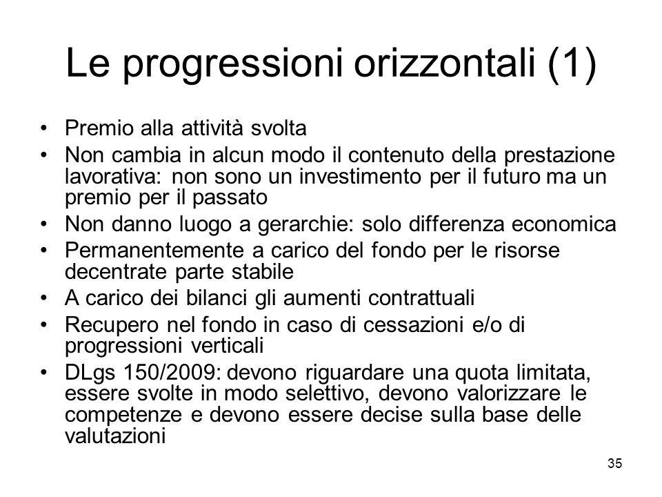 Le progressioni orizzontali (1) Premio alla attività svolta Non cambia in alcun modo il contenuto della prestazione lavorativa: non sono un investimen