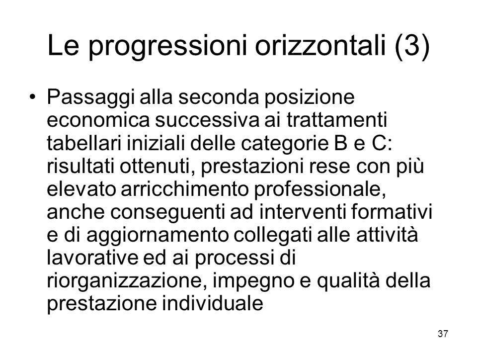 Le progressioni orizzontali (3) Passaggi alla seconda posizione economica successiva ai trattamenti tabellari iniziali delle categorie B e C: risultat