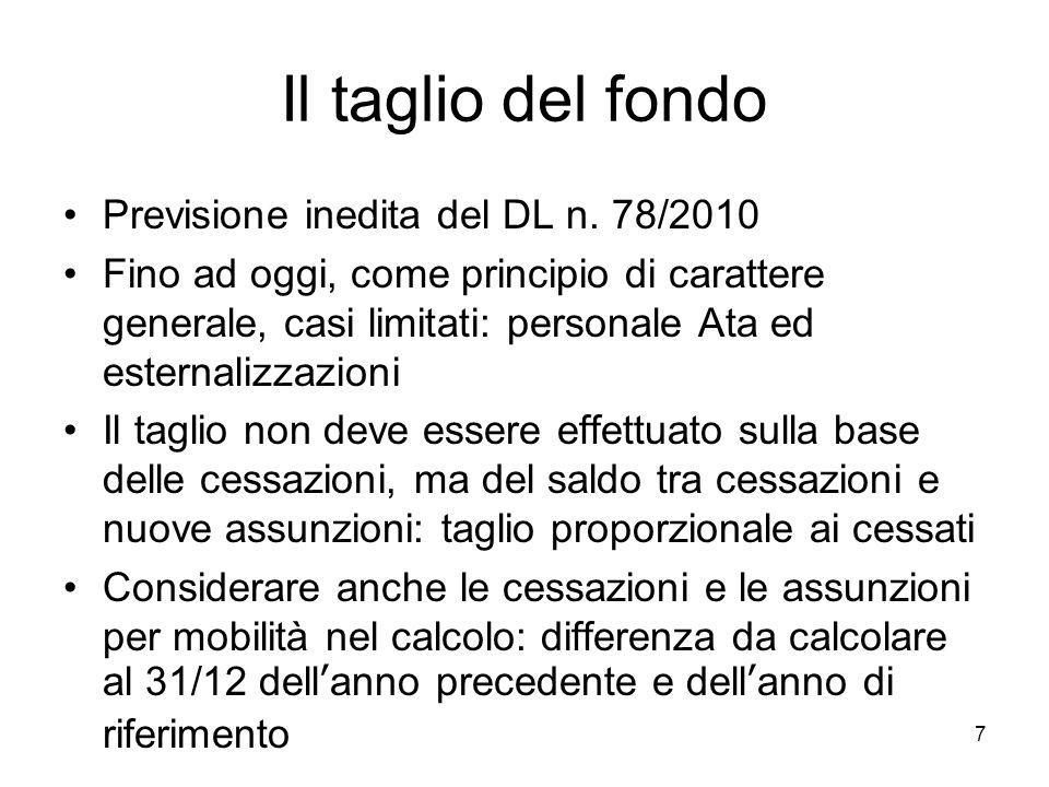 Il taglio del fondo Previsione inedita del DL n. 78/2010 Fino ad oggi, come principio di carattere generale, casi limitati: personale Ata ed esternali