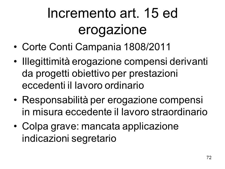 Incremento art. 15 ed erogazione Corte Conti Campania 1808/2011 Illegittimità erogazione compensi derivanti da progetti obiettivo per prestazioni ecce