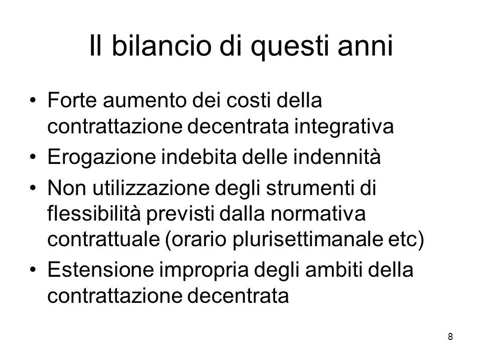 Corte Conti Sicilia appello sentenza n.
