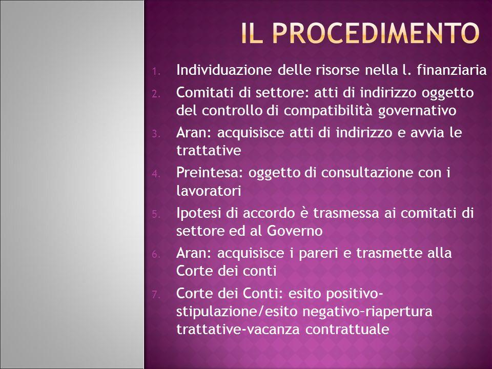 1. Individuazione delle risorse nella l. finanziaria 2. Comitati di settore: atti di indirizzo oggetto del controllo di compatibilità governativo 3. A