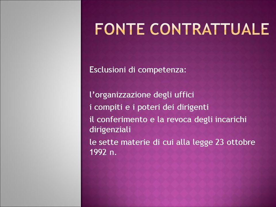 Esclusioni di competenza: lorganizzazione degli uffici i compiti e i poteri dei dirigenti il conferimento e la revoca degli incarichi dirigenziali le