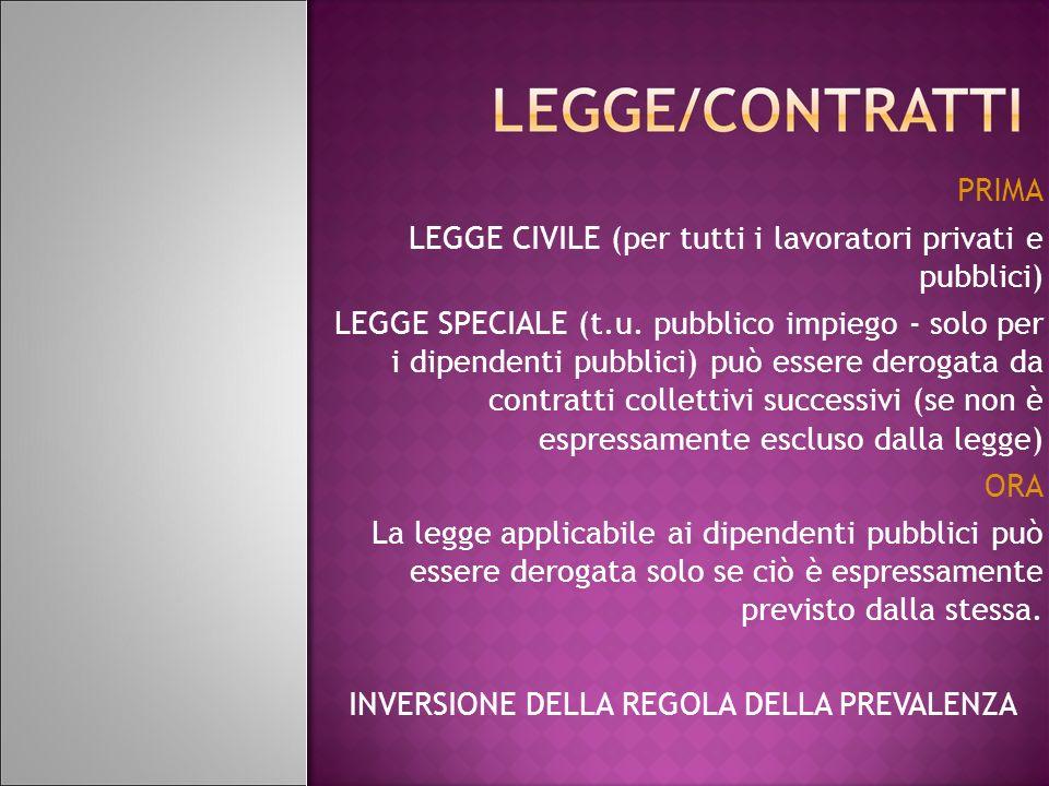 PRIMA LEGGE CIVILE (per tutti i lavoratori privati e pubblici) LEGGE SPECIALE (t.u. pubblico impiego - solo per i dipendenti pubblici) può essere dero