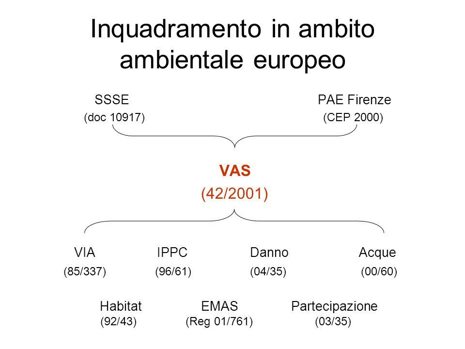 Inquadramento in ambito ambientale europeo SSSE PAE Firenze (doc 10917) (CEP 2000) VAS (42/2001) VIA IPPC Danno Acque (85/337) (96/61) (04/35) (00/60) Habitat EMAS Partecipazione (92/43) (Reg 01/761) (03/35)