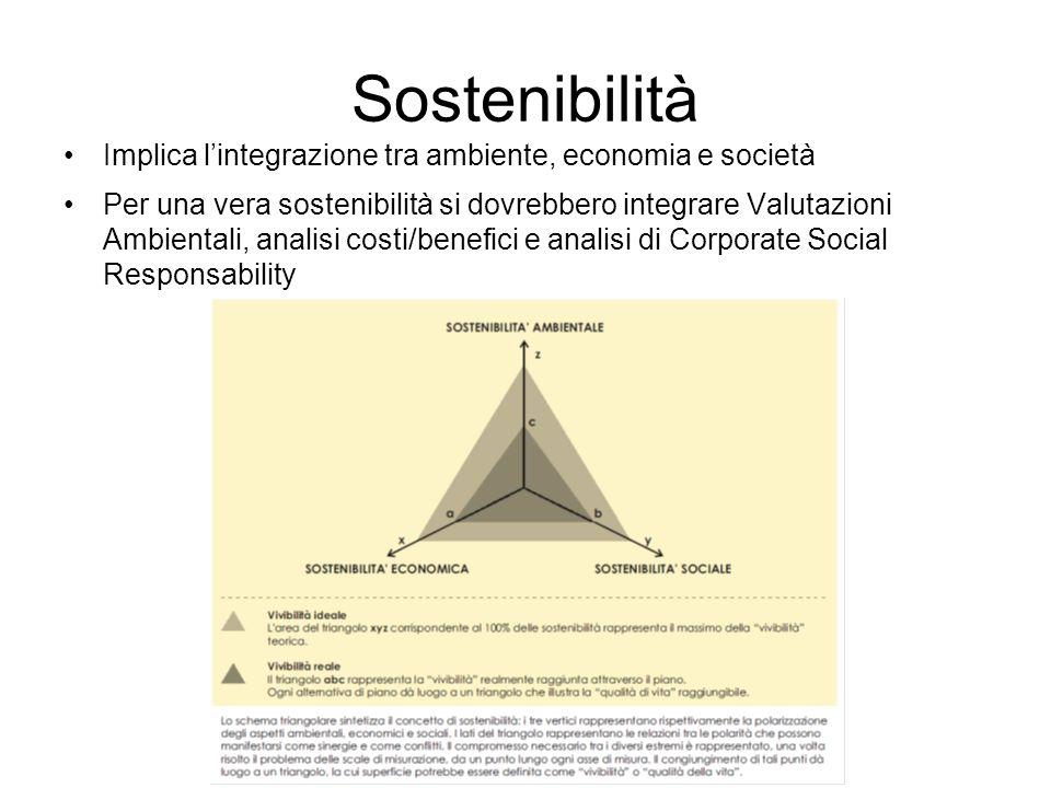 Sostenibilità Implica lintegrazione tra ambiente, economia e società Per una vera sostenibilità si dovrebbero integrare Valutazioni Ambientali, analisi costi/benefici e analisi di Corporate Social Responsability