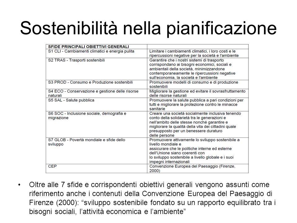 Sostenibilità nella pianificazione Oltre alle 7 sfide e corrispondenti obiettivi generali vengono assunti come riferimento anche i contenuti della Convenzione Europea del Paesaggio di Firenze (2000): sviluppo sostenibile fondato su un rapporto equilibrato tra i bisogni sociali, lattività economica e lambiente