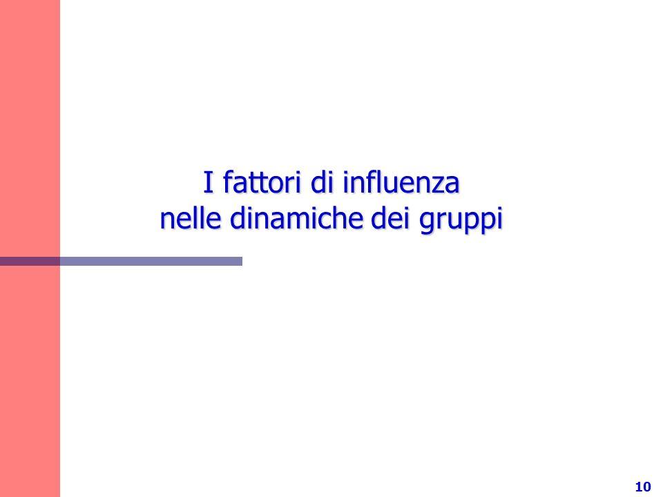 10 I fattori di influenza nelle dinamiche dei gruppi