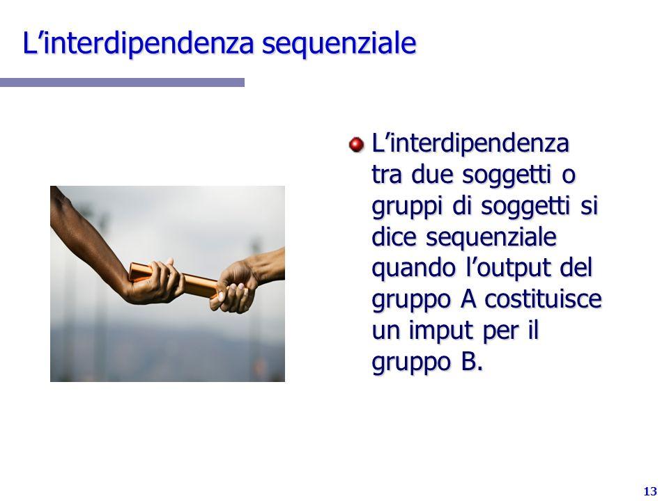 13 Linterdipendenza sequenziale Linterdipendenza tra due soggetti o gruppi di soggetti si dice sequenziale quando loutput del gruppo A costituisce un