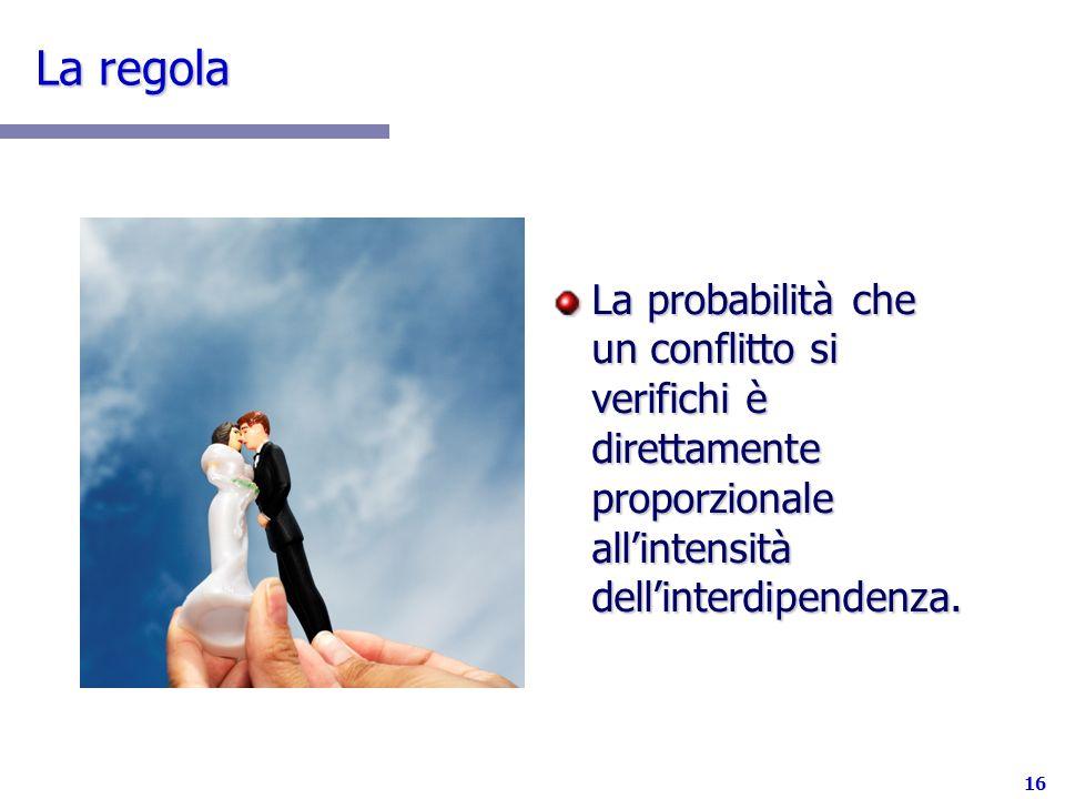16 La regola La probabilità che un conflitto si verifichi è direttamente proporzionale allintensità dellinterdipendenza.