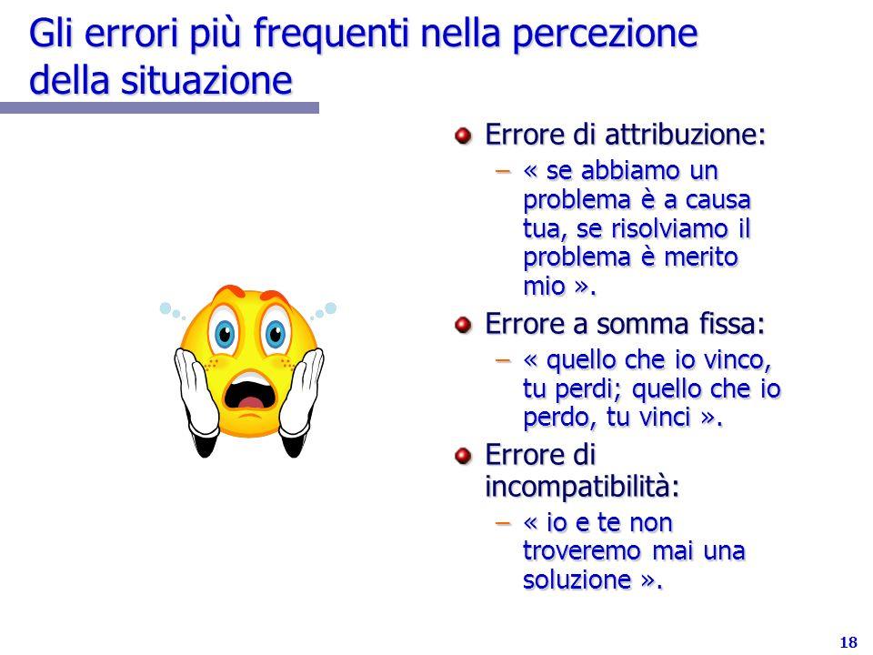 18 Gli errori più frequenti nella percezione della situazione Errore di attribuzione: –« se abbiamo un problema è a causa tua, se risolviamo il proble