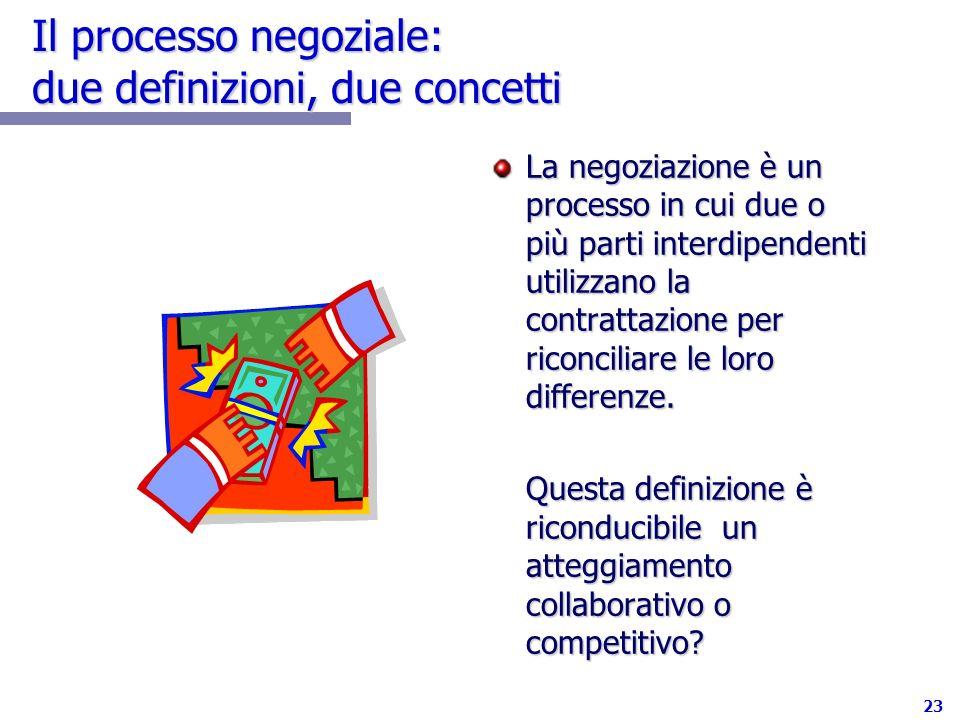 23 Il processo negoziale: due definizioni, due concetti La negoziazione è un processo in cui due o più parti interdipendenti utilizzano la contrattazi