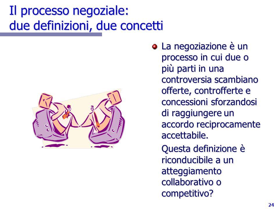 24 Il processo negoziale: due definizioni, due concetti La negoziazione è un processo in cui due o più parti in una controversia scambiano offerte, co
