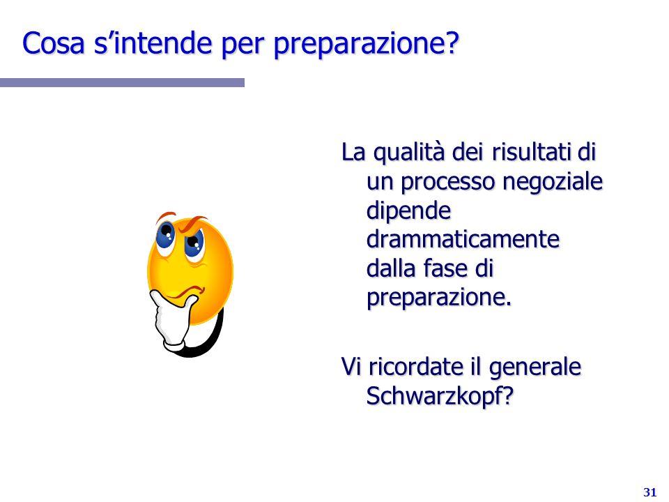31 Cosa sintende per preparazione? La qualità dei risultati di un processo negoziale dipende drammaticamente dalla fase di preparazione. Vi ricordate
