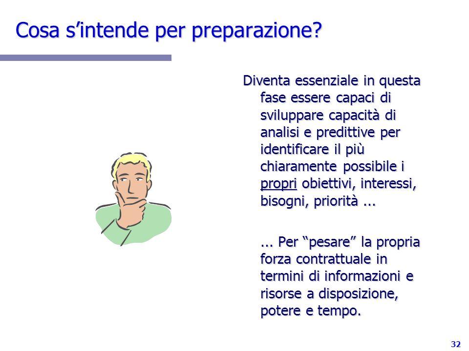 32 Cosa sintende per preparazione? Diventa essenziale in questa fase essere capaci di sviluppare capacità di analisi e predittive per identificare il