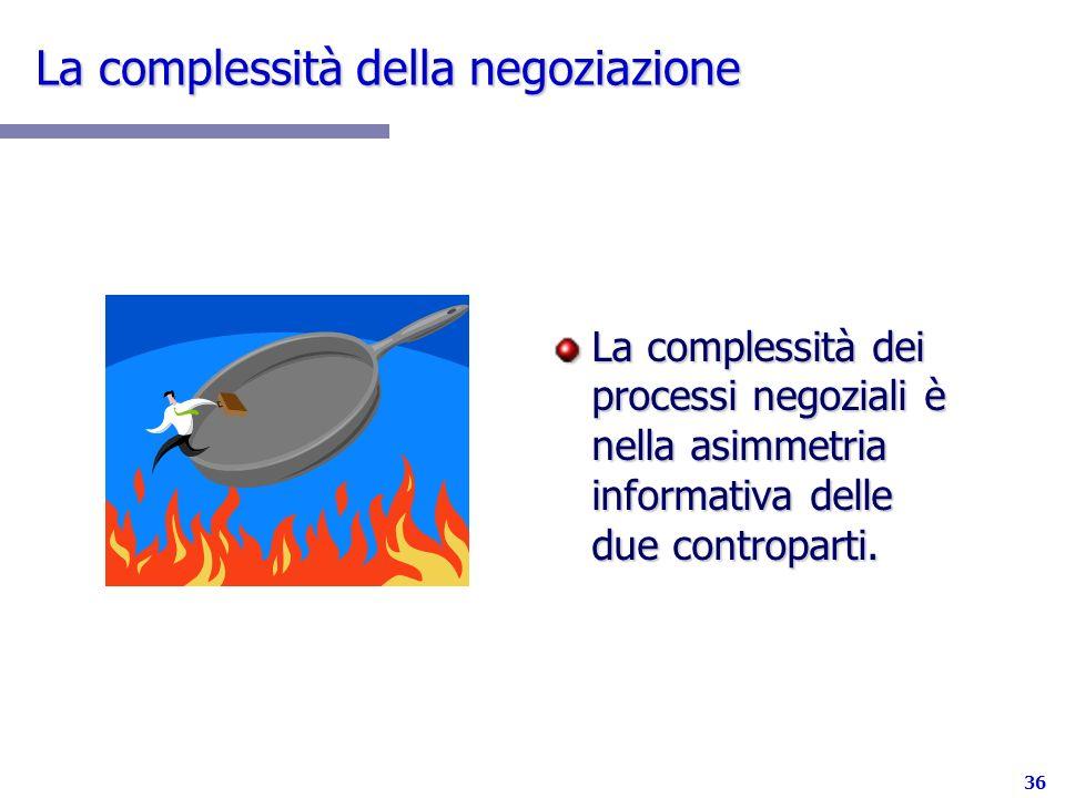 36 La complessità della negoziazione La complessità dei processi negoziali è nella asimmetria informativa delle due controparti.