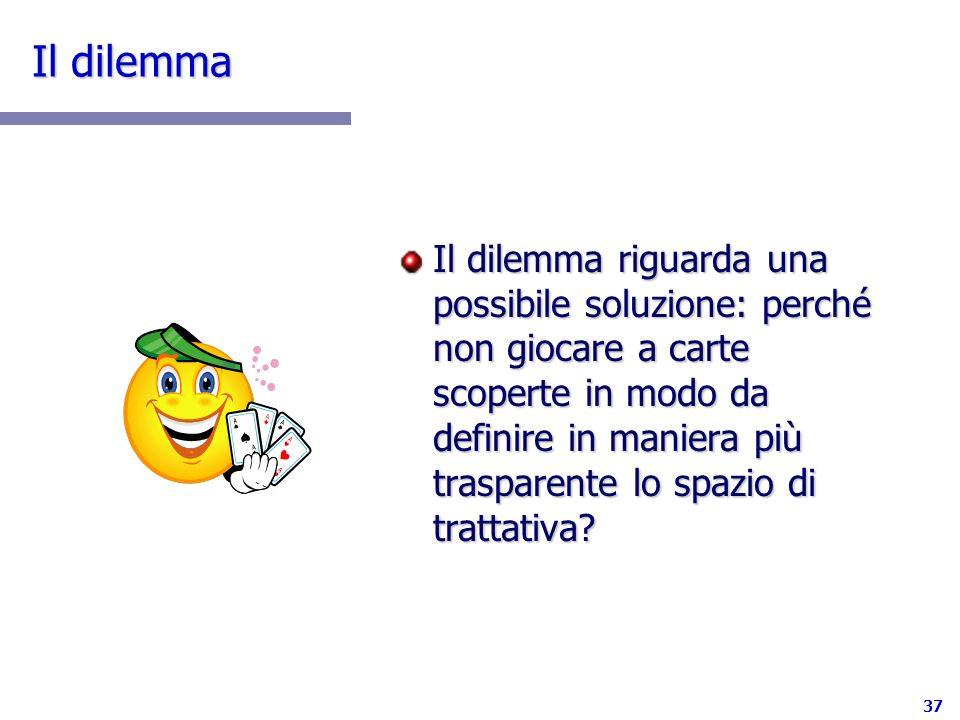 37 Il dilemma Il dilemma riguarda una possibile soluzione: perché non giocare a carte scoperte in modo da definire in maniera più trasparente lo spazi