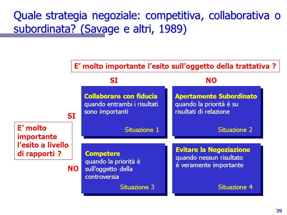 39 Quale strategia negoziale: competitiva, collaborativa o subordinata? (Savage e altri, 1989) E molto importante lesito sulloggetto della trattativa