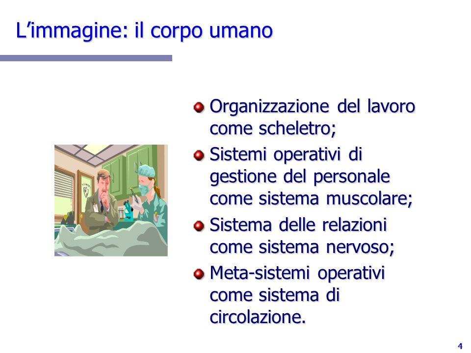 4 Limmagine: il corpo umano Organizzazione del lavoro come scheletro; Sistemi operativi di gestione del personale come sistema muscolare; Sistema dell