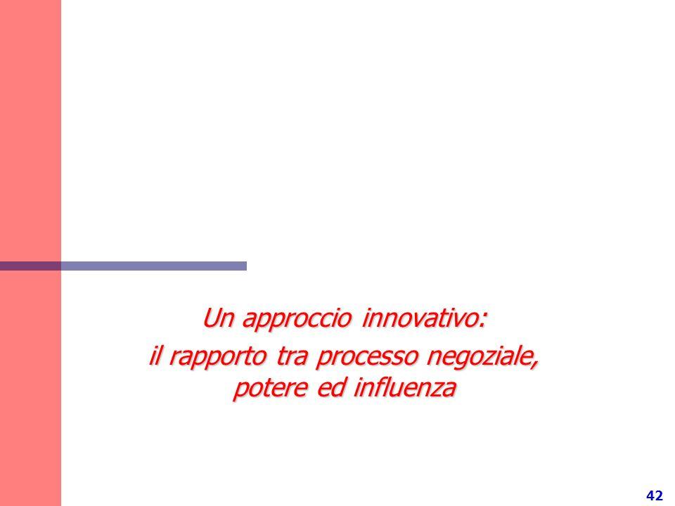 42 Un approccio innovativo: il rapporto tra processo negoziale, potere ed influenza