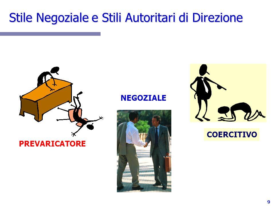 9 Stile Negoziale e Stili Autoritari di Direzione PREVARICATORE NEGOZIALE COERCITIVO